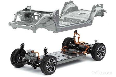 رونمایی هیوندای از پلتفرم ماژولار اختصاصی خودروهای الکتریکی+عکس