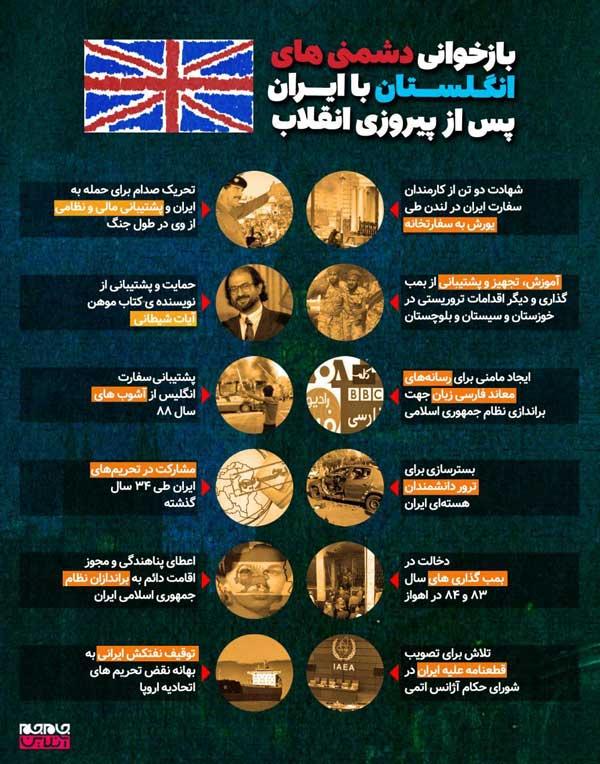 بازخوانی دشمنی های انگلستان با ایران پس از انقلاب اسلامی (اینفوگرافیک)