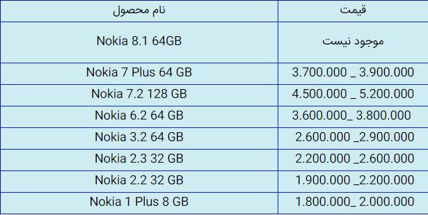 قیمت روز گوشی موبایل در ۵ تیر